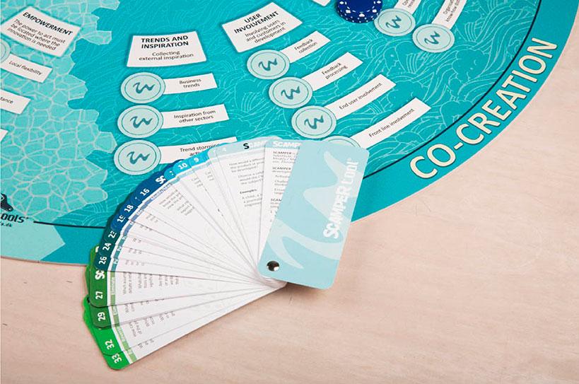 Wavemaker er et spil om innovationskraft i organisationer